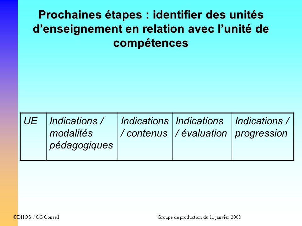 Prochaines étapes : identifier des unités d'enseignement en relation avec l'unité de compétences