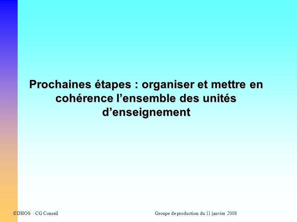 Prochaines étapes : organiser et mettre en cohérence l'ensemble des unités d'enseignement