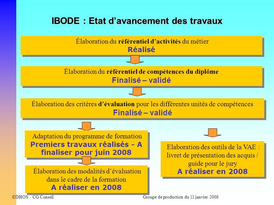 IBODE : Etat d'avancement des travaux
