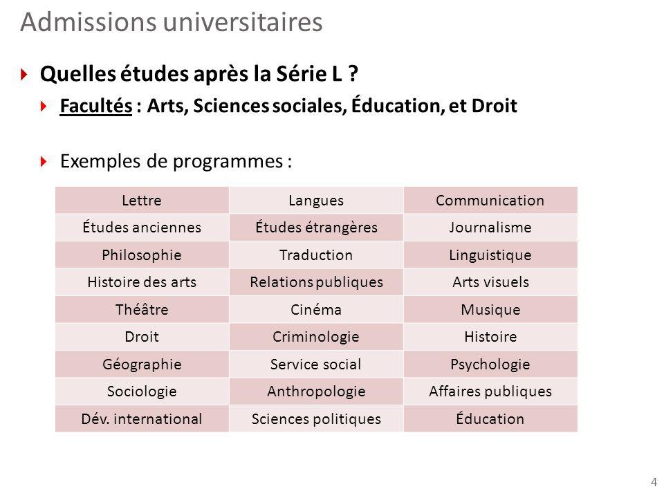 Admissions universitaires