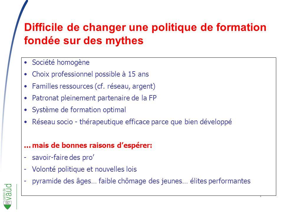 Difficile de changer une politique de formation fondée sur des mythes