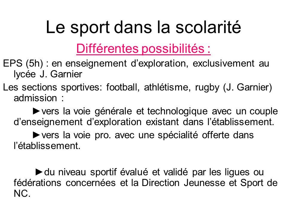 Le sport dans la scolarité