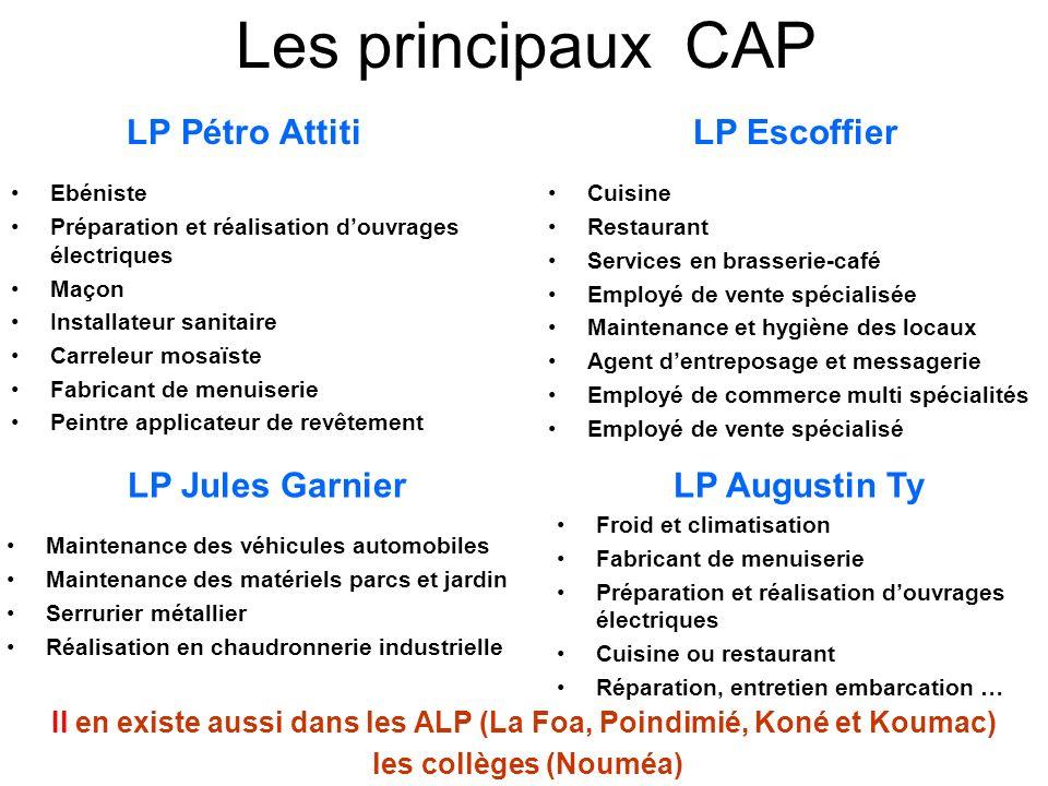 Il en existe aussi dans les ALP (La Foa, Poindimié, Koné et Koumac)
