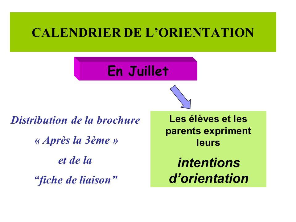CALENDRIER DE L'ORIENTATION