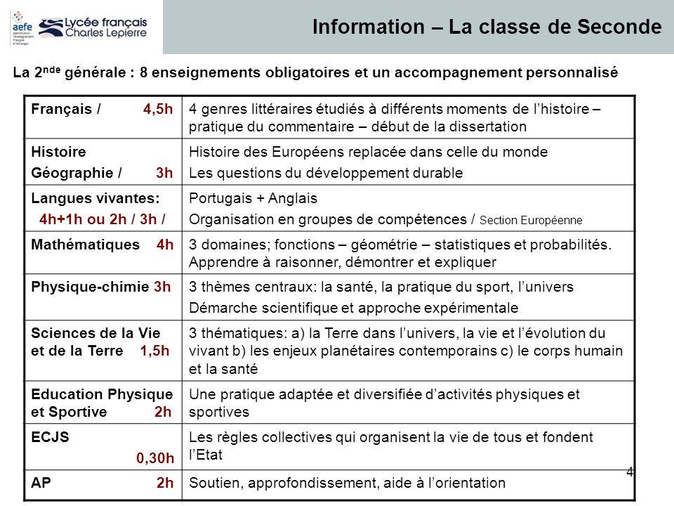 Information – La classe de Seconde