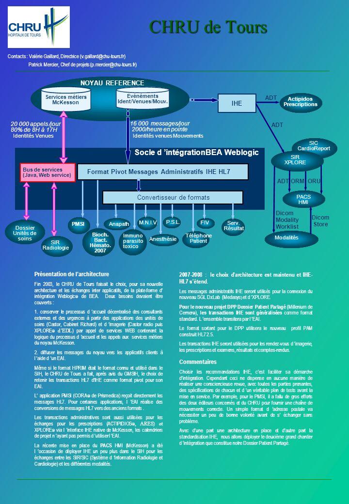 CHRU de Tours Socle d 'intégrationBEA Weblogic NOYAU REFERENCE IHE