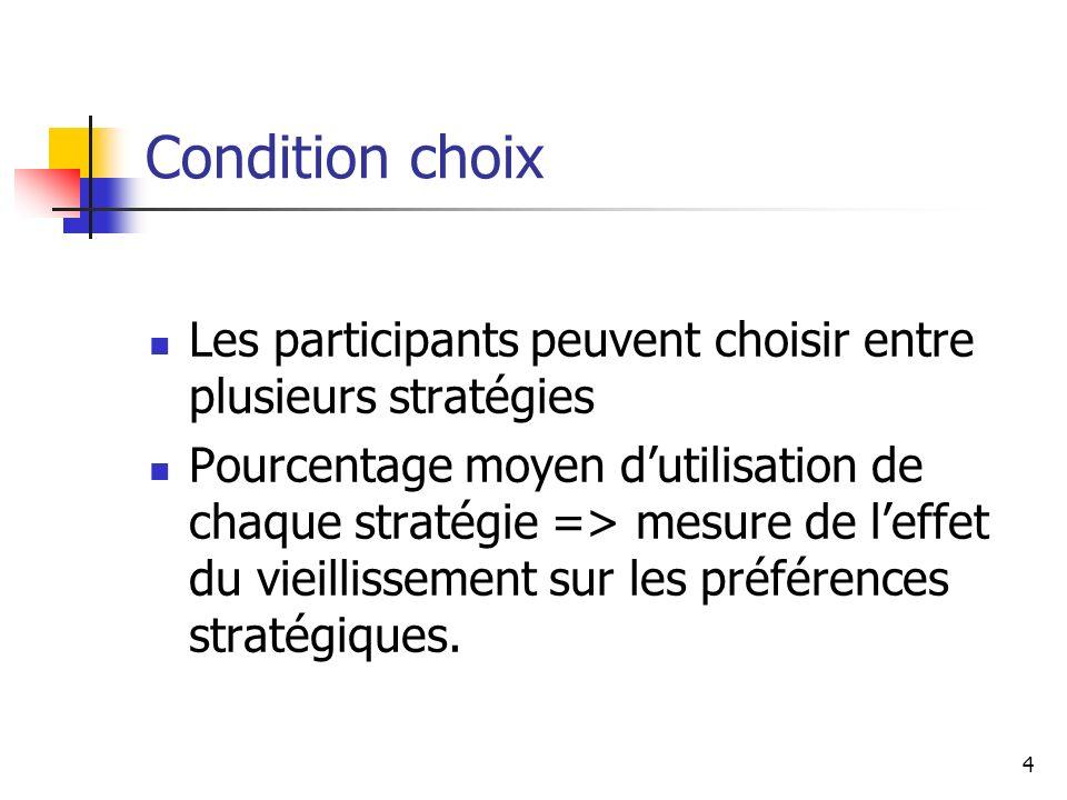 Condition choix Les participants peuvent choisir entre plusieurs stratégies.