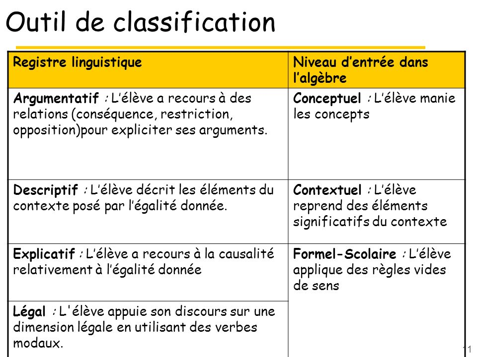 Outil de classification