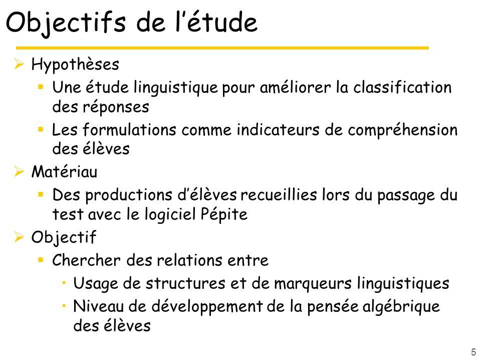 Objectifs de l'étude Hypothèses