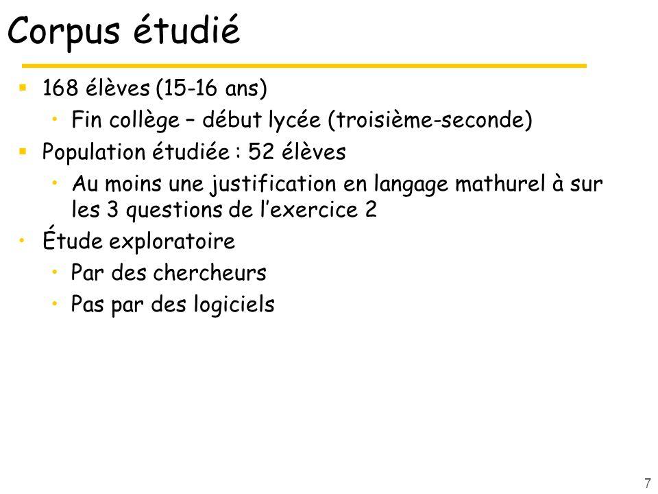 Corpus étudié 168 élèves (15-16 ans)