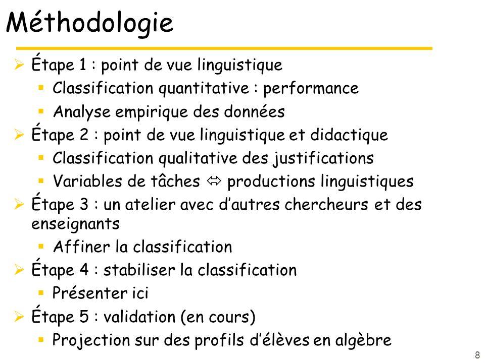 Méthodologie Étape 1 : point de vue linguistique