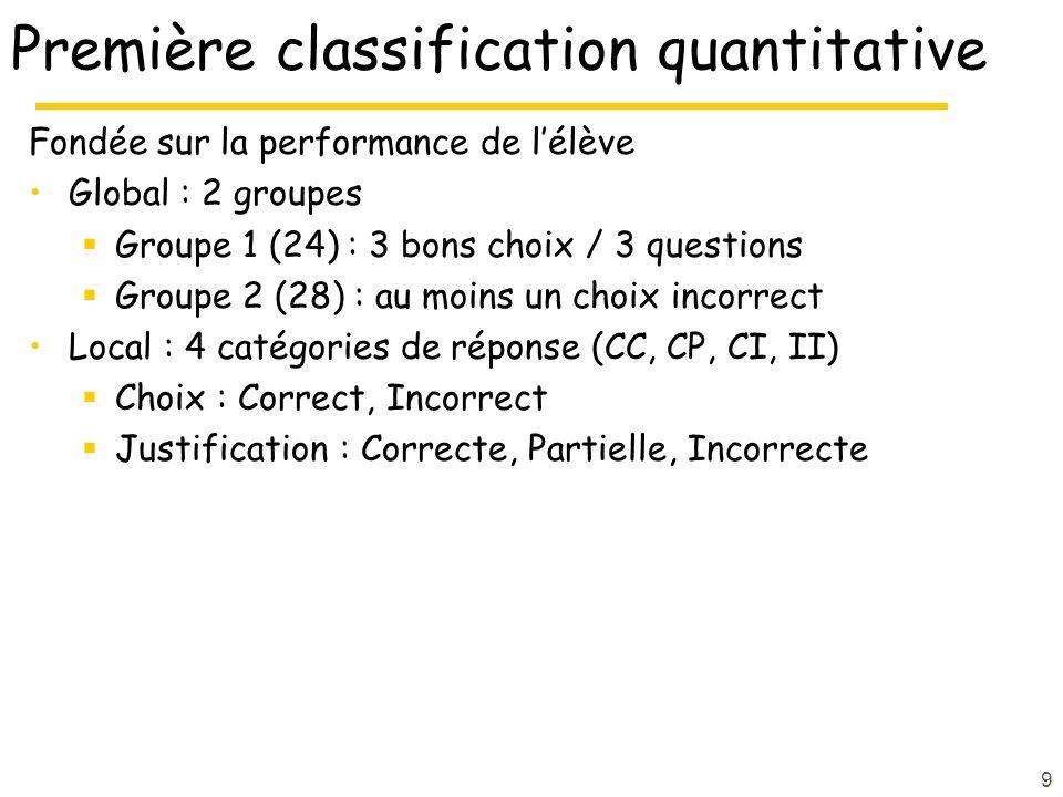 Première classification quantitative