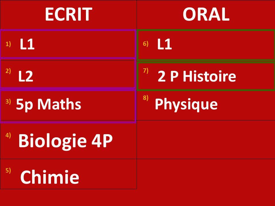 ORAL ECRIT Biologie 4P Chimie L1 L1 L2 2 P Histoire 5p Maths Physique
