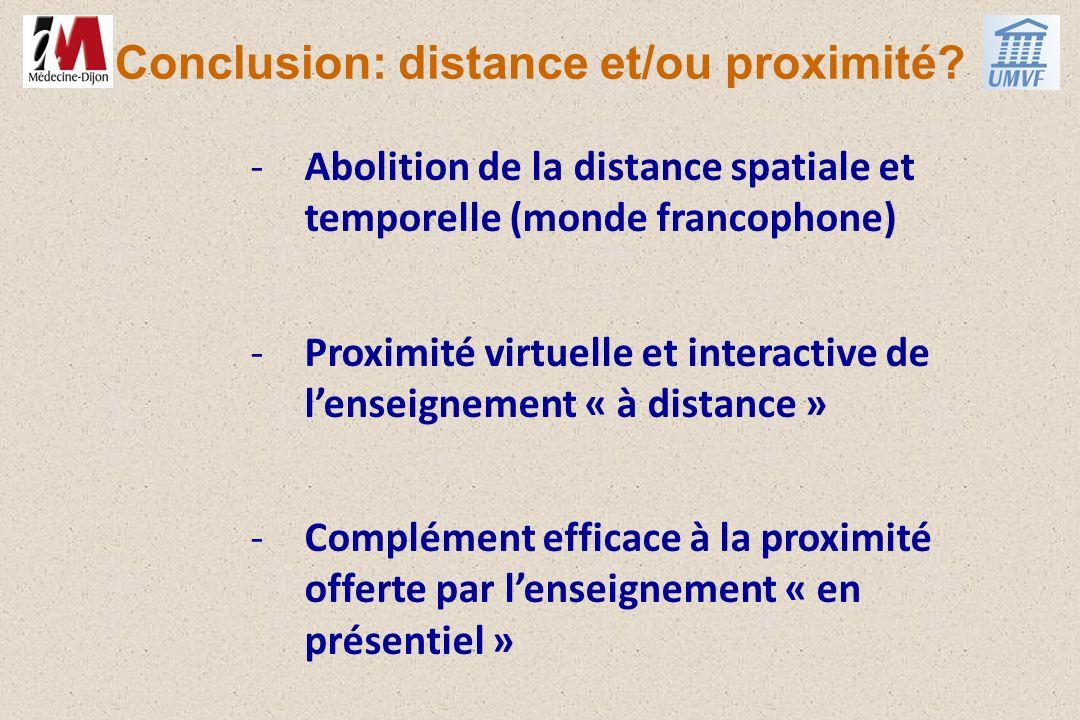 Conclusion: distance et/ou proximité
