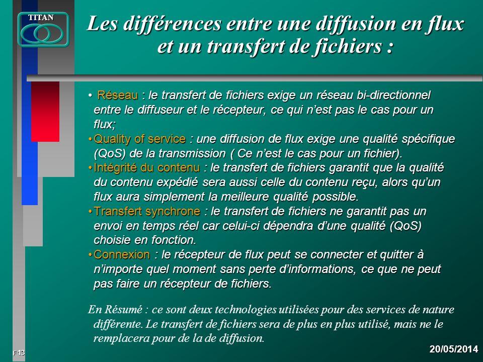 Les différences entre une diffusion en flux et un transfert de fichiers :