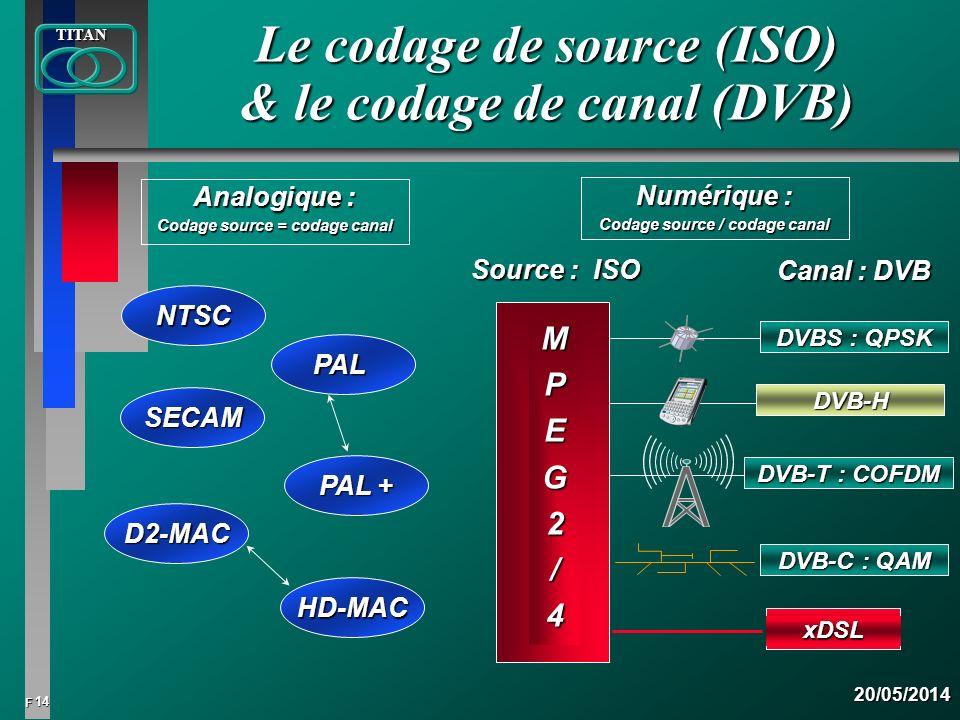 Le codage de source (ISO) & le codage de canal (DVB)