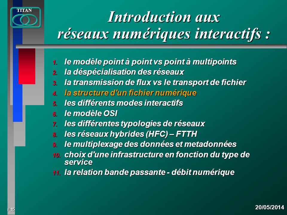 Introduction aux réseaux numériques interactifs :