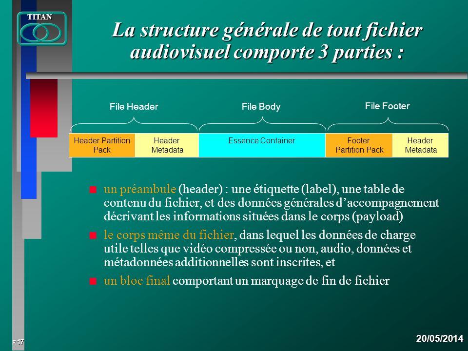 La structure générale de tout fichier audiovisuel comporte 3 parties :