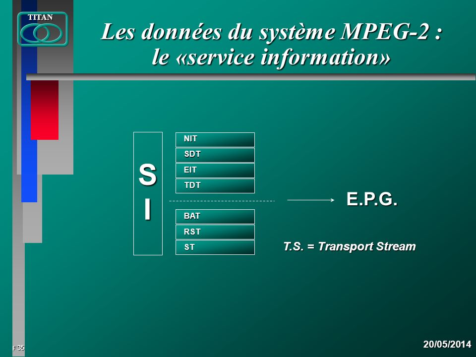 Les données du système MPEG-2 : le «service information»