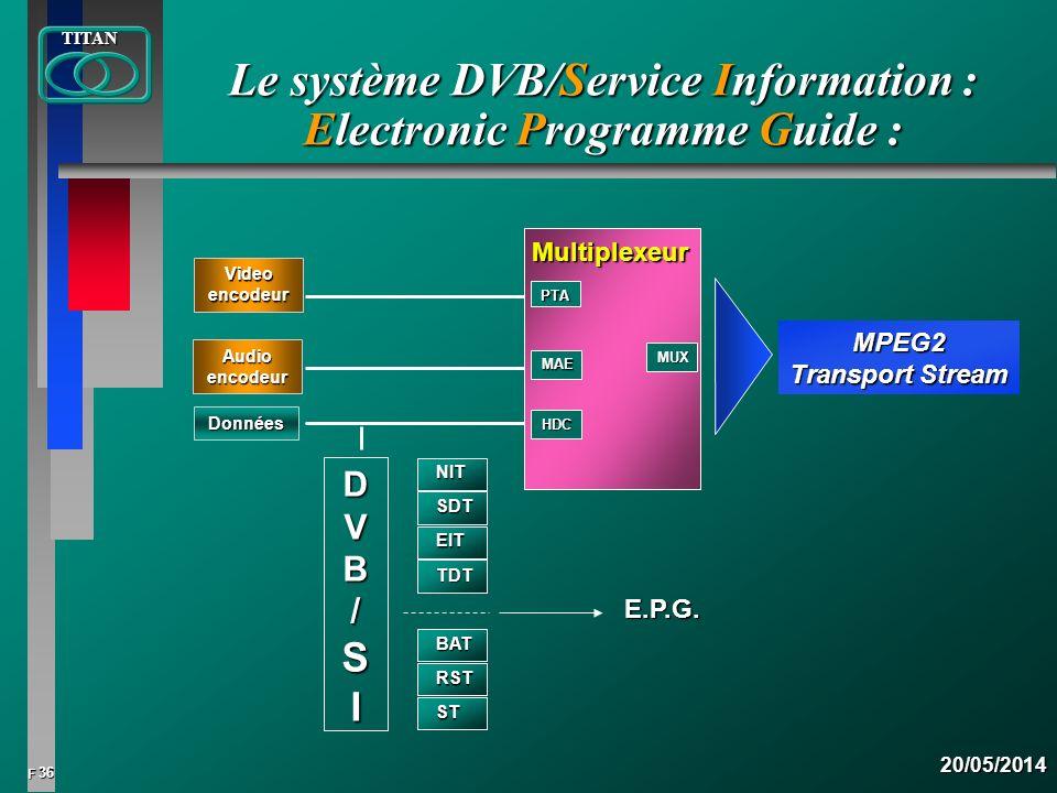 Le système DVB/Service Information : Electronic Programme Guide :
