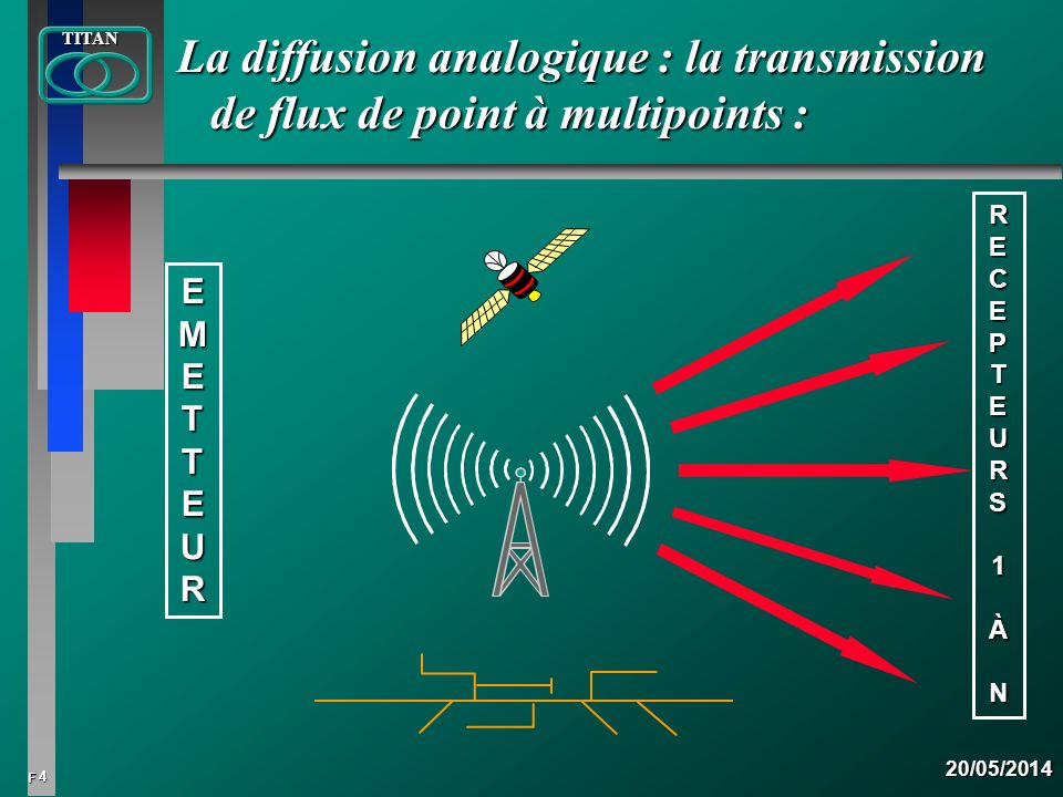 La diffusion analogique : la transmission de flux de point à multipoints :