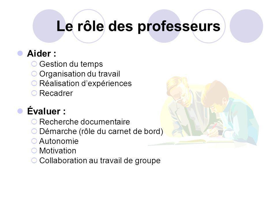 Le rôle des professeurs