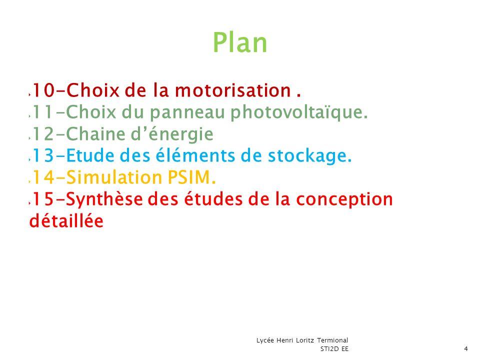 Plan 10-Choix de la motorisation . 14-Simulation PSIM.