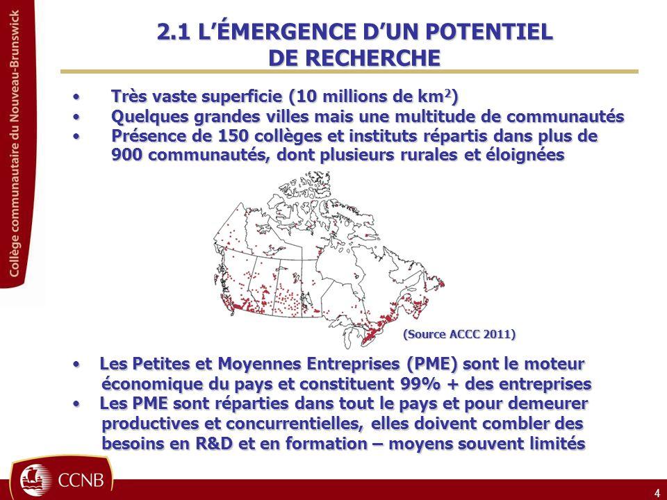 2.1 L'ÉMERGENCE D'UN POTENTIEL