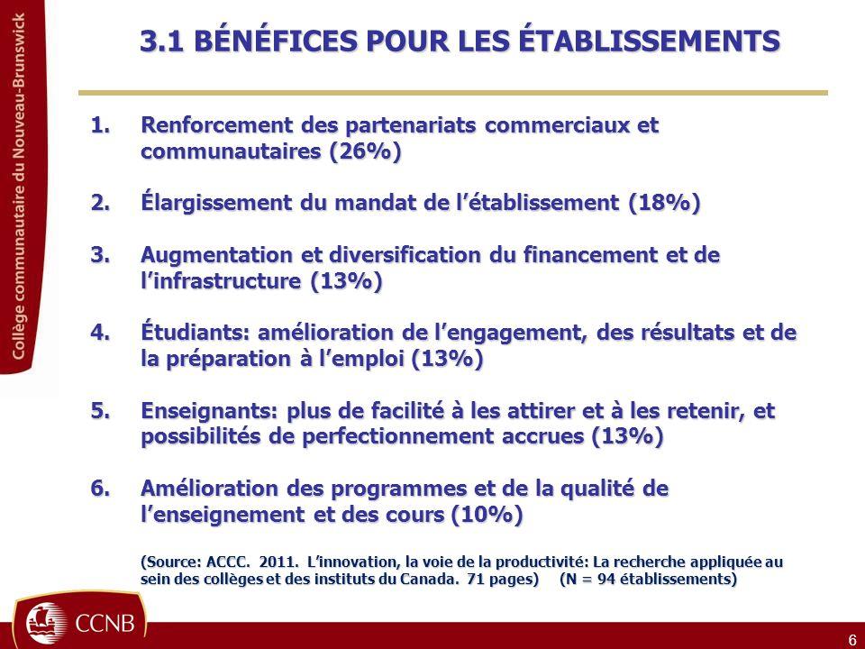 3.1 BÉNÉFICES POUR LES ÉTABLISSEMENTS