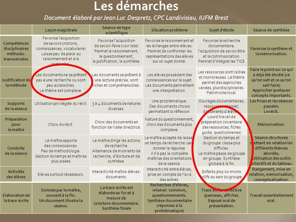 Les démarches Document élaboré par Jean Luc Despretz, CPC Landivisiau, IUFM Brest
