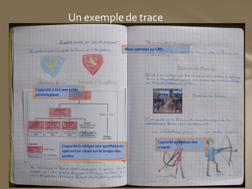 Un exemple de trace Nous sommes au CM1.