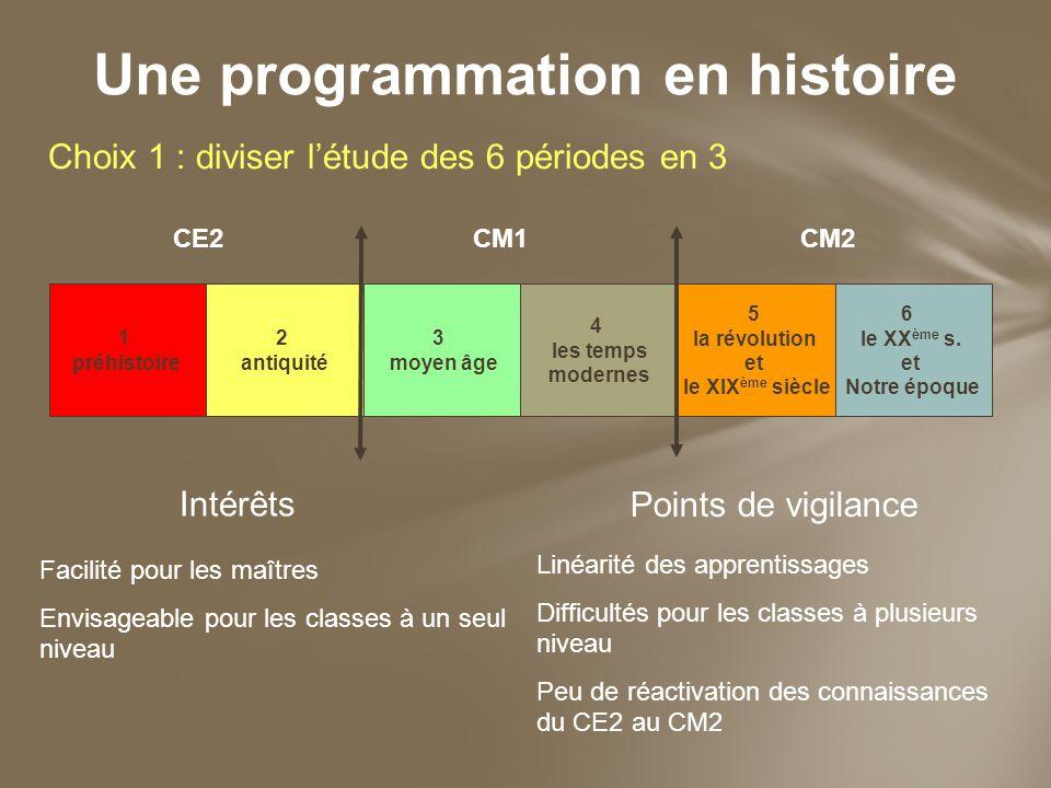 Une programmation en histoire