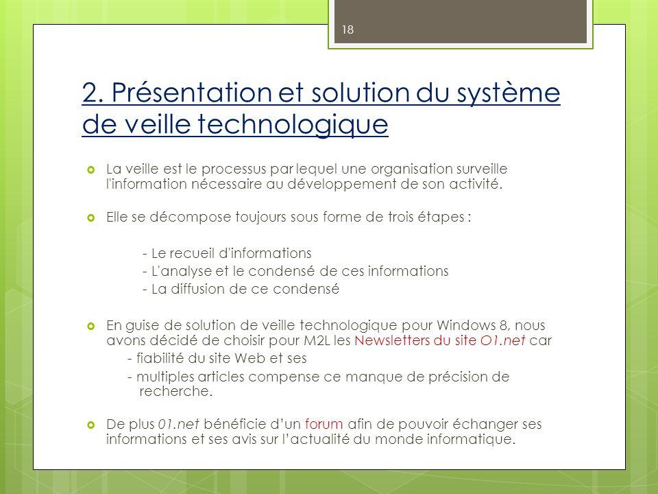 2. Présentation et solution du système de veille technologique