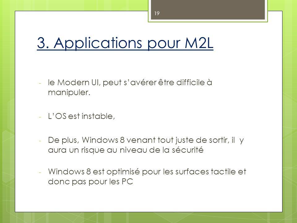 3. Applications pour M2L le Modern UI, peut s'avérer être difficile à manipuler. L'OS est instable,