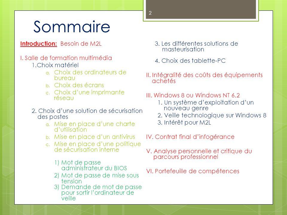 Sommaire Introduction: Besoin de M2L