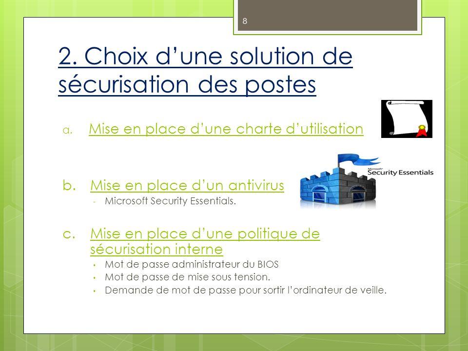 2. Choix d'une solution de sécurisation des postes