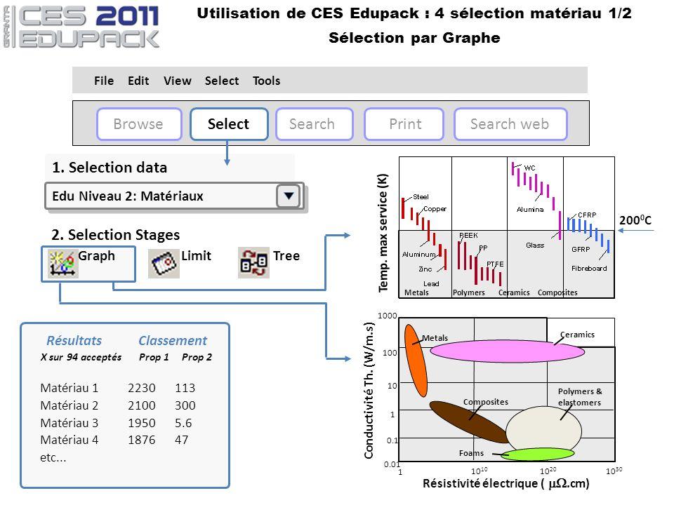 Utilisation de CES Edupack : 4 sélection matériau 1/2