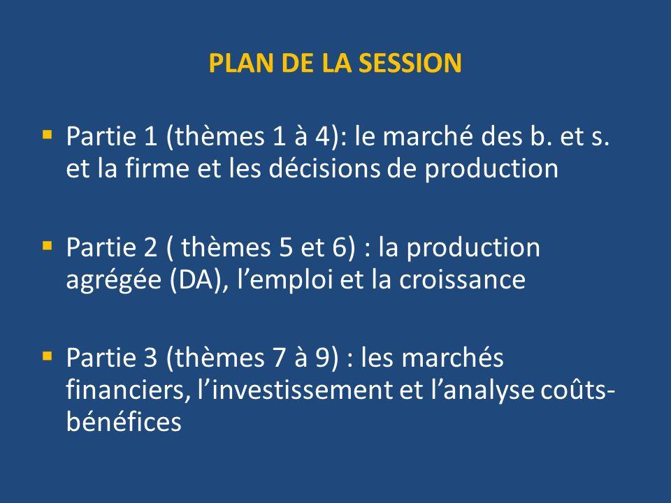 PLAN DE LA SESSION Partie 1 (thèmes 1 à 4): le marché des b. et s. et la firme et les décisions de production.