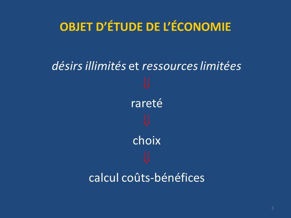 OBJET D'ÉTUDE DE L'ÉCONOMIE