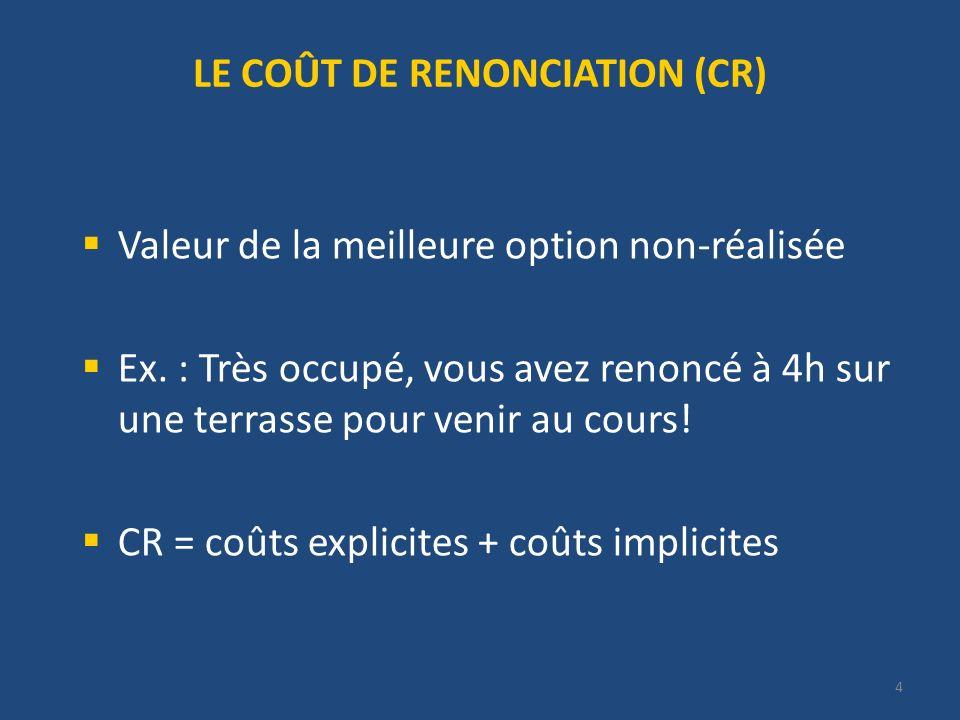 LE COÛT DE RENONCIATION (CR)
