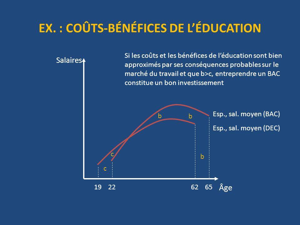 EX. : COÛTS-BÉNÉFICES DE L'ÉDUCATION