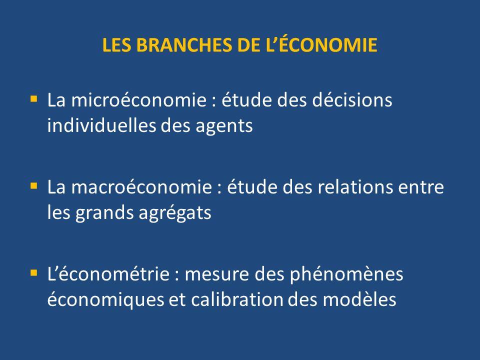 LES BRANCHES DE L'ÉCONOMIE