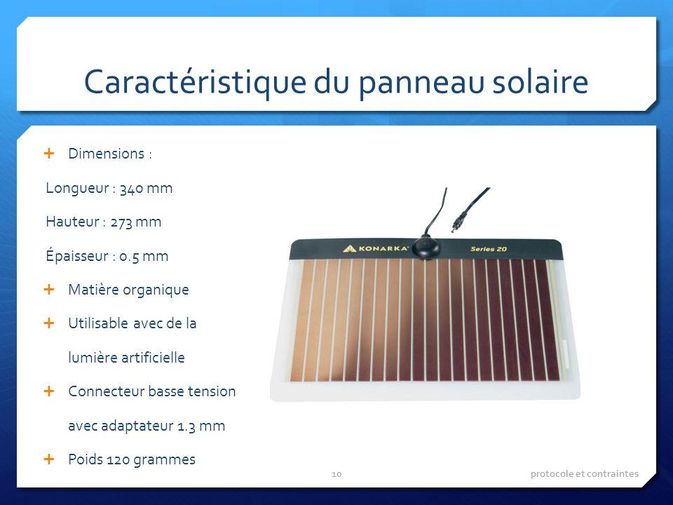 Caractéristique du panneau solaire