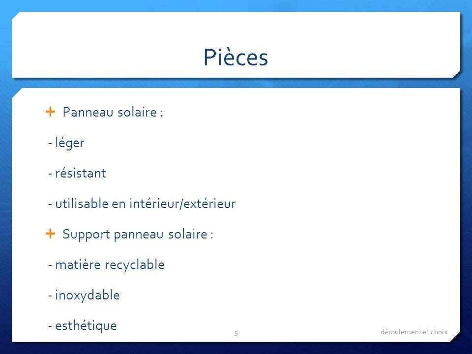 Pièces Panneau solaire : - léger - résistant