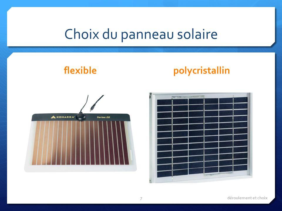Choix du panneau solaire