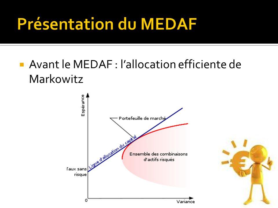Présentation du MEDAF Avant le MEDAF : l'allocation efficiente de Markowitz