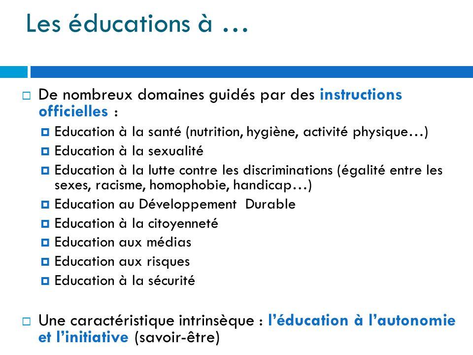 Les éducations à … De nombreux domaines guidés par des instructions officielles : Education à la santé (nutrition, hygiène, activité physique…)