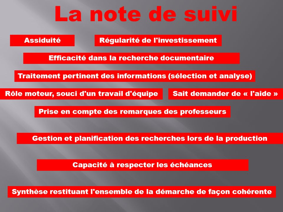 La note de suivi Assiduité Régularité de l investissement