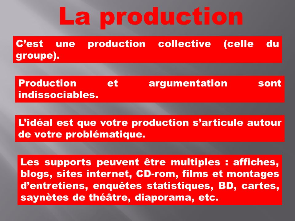 La production C'est une production collective (celle du groupe).