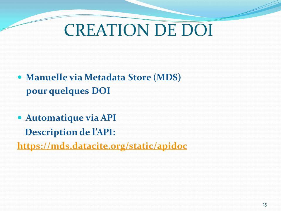 CREATION DE DOI Description de l'API: